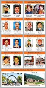 himachal 2014 award